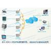供应GPRS城市供水调度监控系统