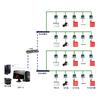 供应EYEHOUSE集中网络控制系统