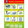 供应家电清洗企业驱动商业模式新思路-家电清洗服务加盟
