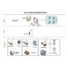 供应供电公司用电信息电表远程集中抄表系统