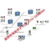 供应在线辐射安全报警系统(全国包安装)