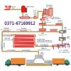 供应节能环保重点发展项目之一的加气混凝土设备