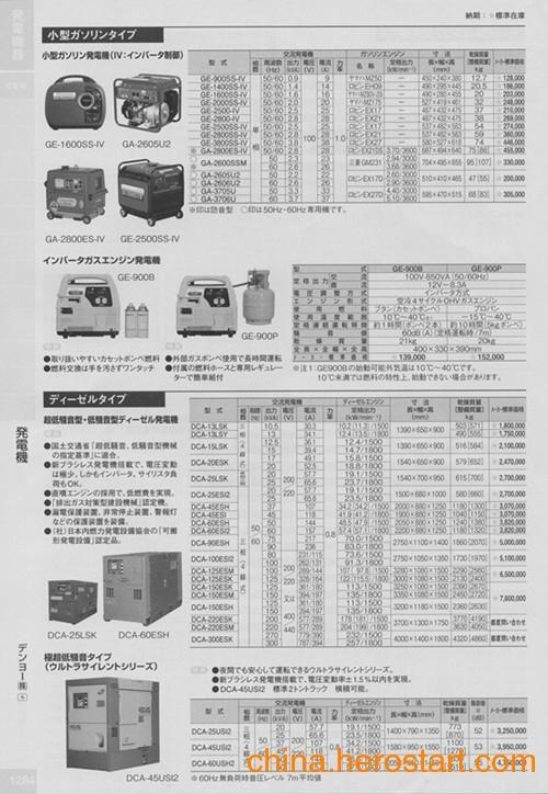 供应デソヨ-(株)DENYO发电机南京园太厂家代理
