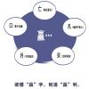 供应标准工时测定与IE手法运用培训