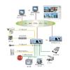 供应西安机房建设环境动力空调监控