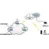 供应基于GPRS的电线杆塔倾角监控方案应用